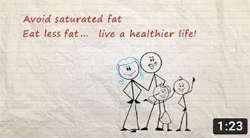 Avoid saturated fat: Eat less fat … live a healthier life!