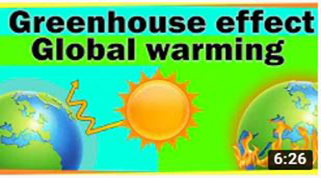 Greenhouse Effect and Global Warming | Environmental Science | LetsTute
