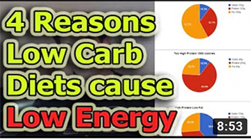 4 Reasons Why Low Carb Diets Cause Low Energy