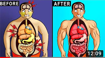 What Happens to Your Body While Fasting